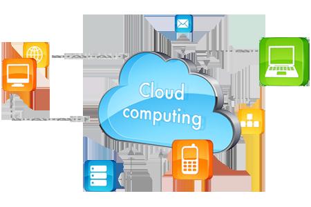Cloud in computing